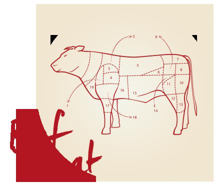 beef_meat_bioalleva